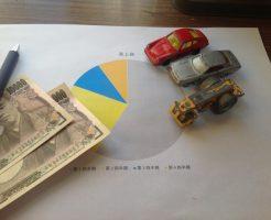 申告納税方式と賦課課税方式の違い