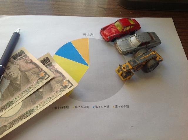 申告納税方式と賦課課税方式の違いと注意点